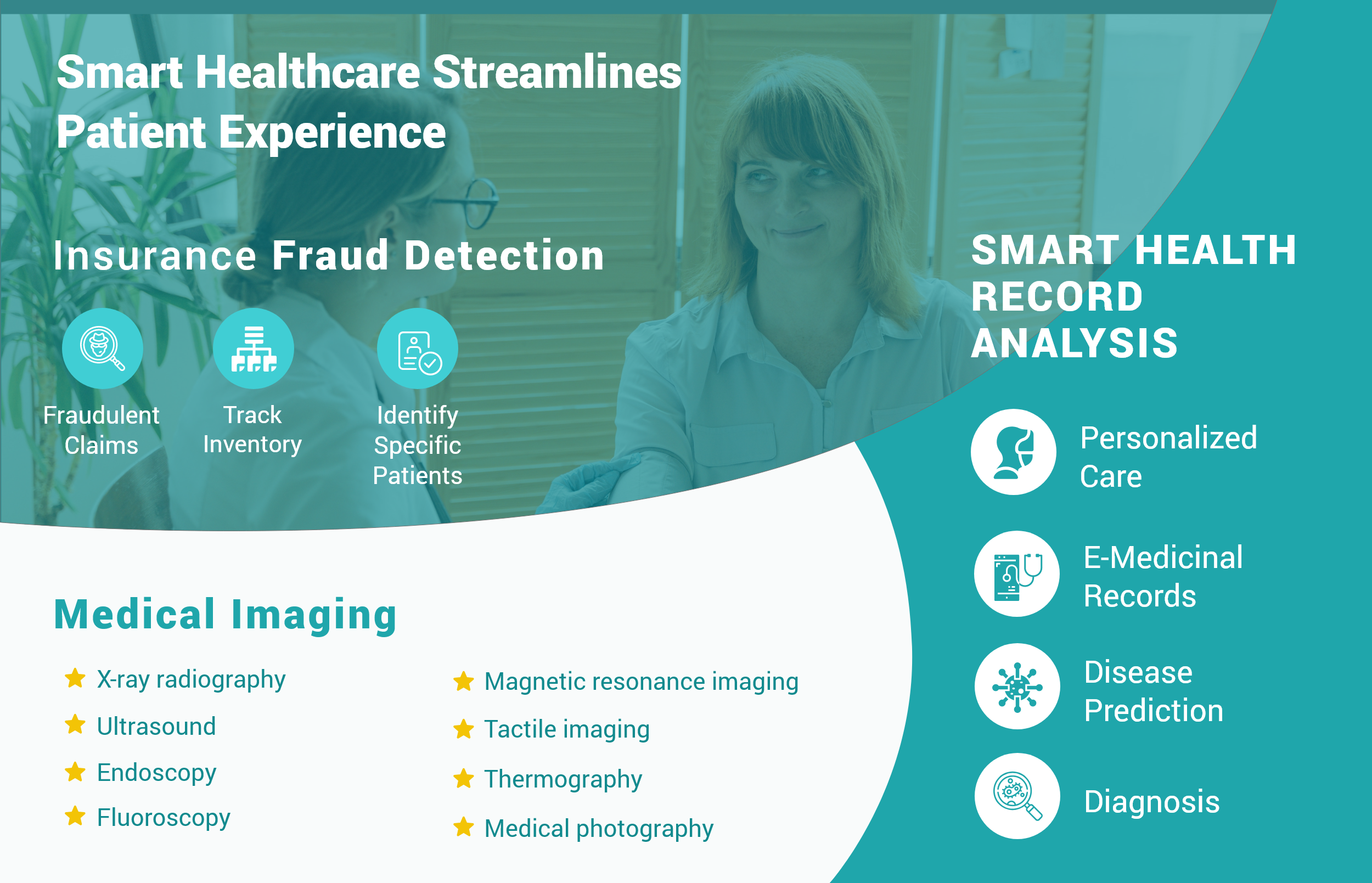 Smart Healthcare Streamlines Patient Experience - Part 2